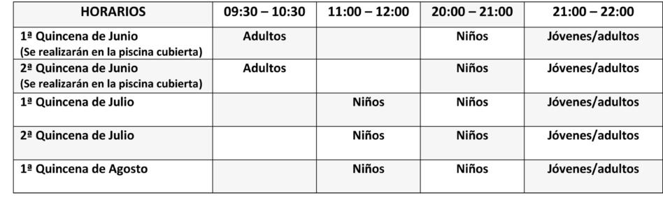 Abierto el plazo de INSCRIPCIONES para la escuela de NATACIÓN de la temporada de Verano 2017